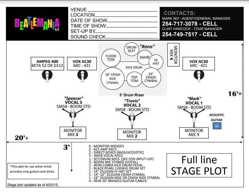 beatlemania64 stage plot